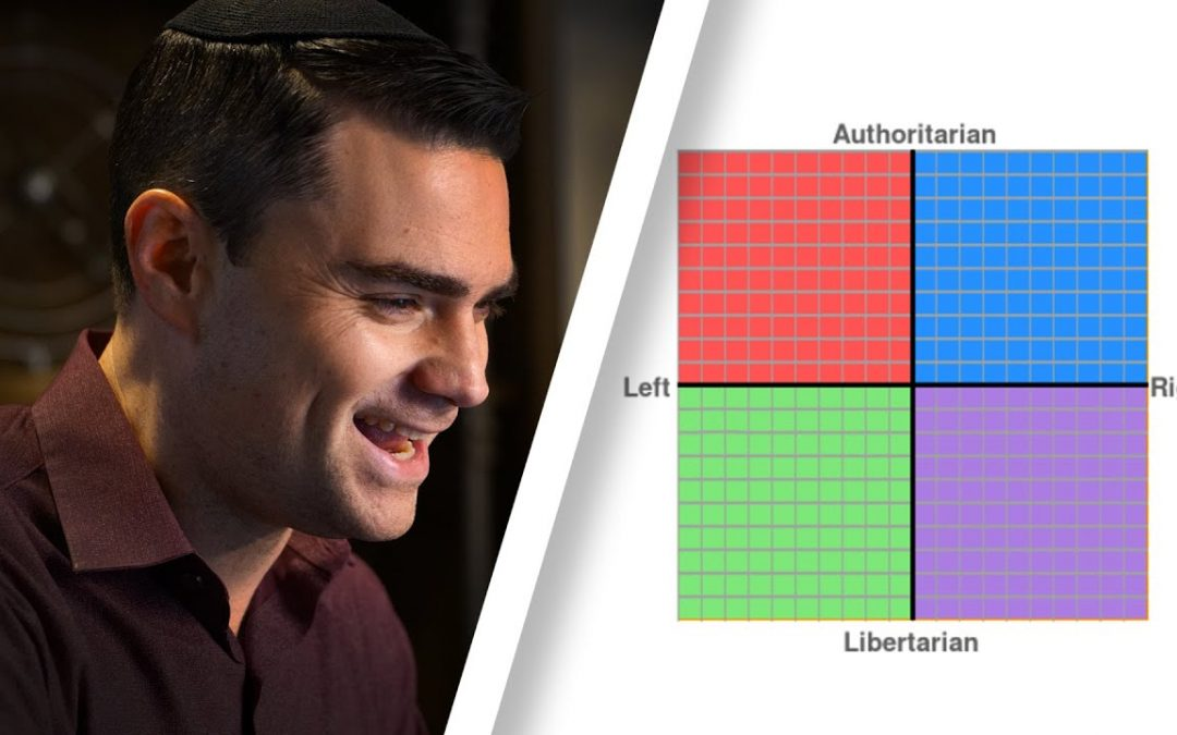 Ben Shapiro Takes the Political Compass Quiz